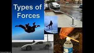 Diagram Of Force