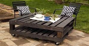 Meuble Pour Terrasse : faire un salon de jardin en palette deco cool ~ Premium-room.com Idées de Décoration