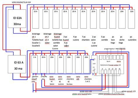 cablage cuisine schéma régulation plancher chauffant cablage tableau electrique triphase pdf