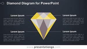 Diamond Diagram For Powerpoint