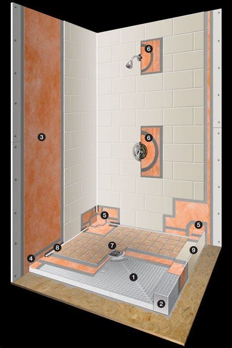 schluter systems  remodeling  bathroom
