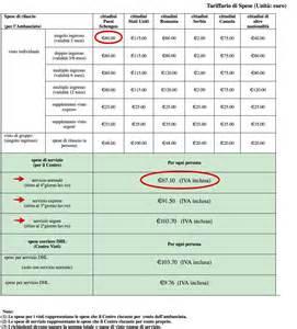 consolato cinese ufficio visti come ottenere il visto per la cina nel modo pi 249 facile ed