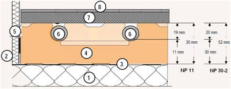 bodenaufbau fußbodenheizung neubau bodenaufbau noppenplattensystem baudochselbst de