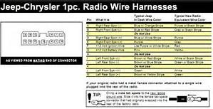 Surprising 1996 jeep grand cherokee infinity gold wiring diagram surprising 1996 jeep grand cherokee infinity gold wiring diagram cheapraybanclubmaster Images