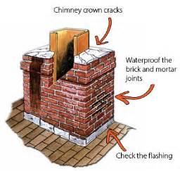 Fireplace Bricks Home Depot by Chimney Leak Roof Net