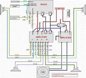 Wiring Diagram Car Radio