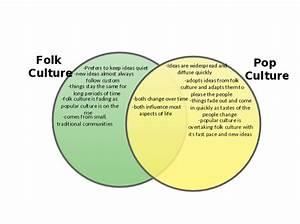 Folk Culture Vs Pop Culture Venn Diagram