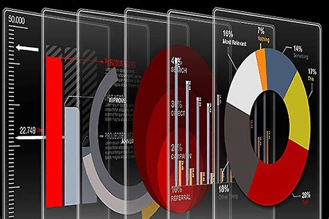 web analytics  types   data