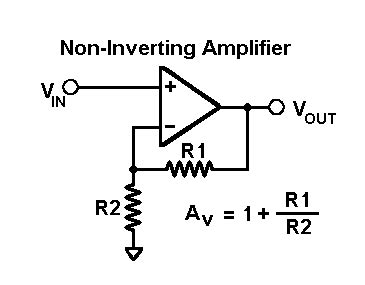 Antenna Input Becomes Zero When Connected Amp