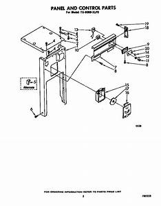 Panel And Control Diagram  U0026 Parts List For Model