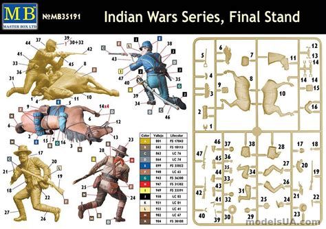 modelsua figures  indian wars series final stand