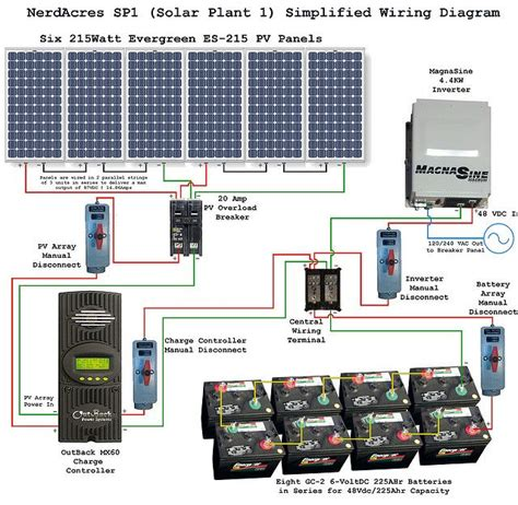 home solar system wiring diagram page 2 pics about