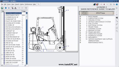 daewoo doosan forklift parts catalog order