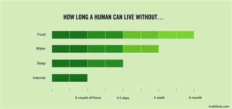 long without human sleep common commonsenseevaluation