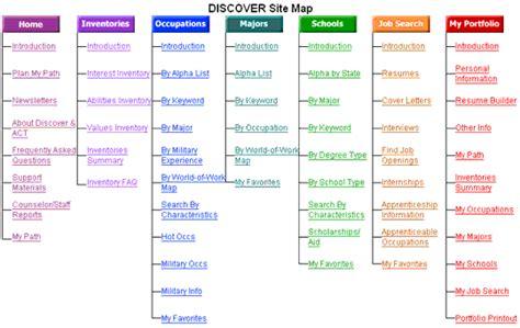 site map site map maxstudiotech