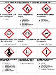safetysmart compliance blog archive 10 most important With ghs meaning