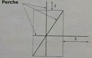 Hauteur D Une Porte : d terminer la hauteur et la largeur d 39 une porte forum math matiques premi re g om trie ~ Medecine-chirurgie-esthetiques.com Avis de Voitures