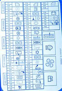 Mini Cooper Fuse Box Symbols : mini cooper s 2005 fuse box block circuit breaker diagram ~ A.2002-acura-tl-radio.info Haus und Dekorationen