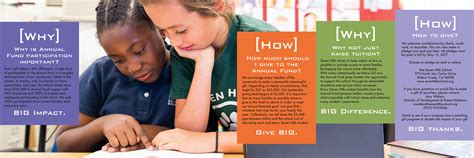 seven hills school annual fund brochure cindy fong