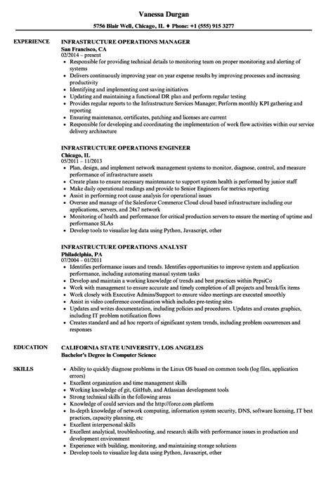 network engineer resume sle velvet it operation manager