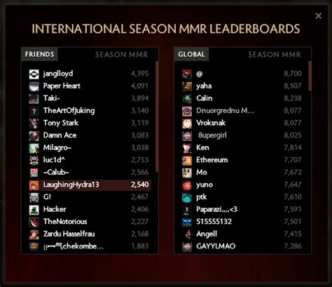 general discussion top  international season mmr