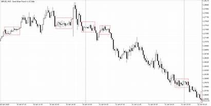 Breakout Indicator Mt5 Short