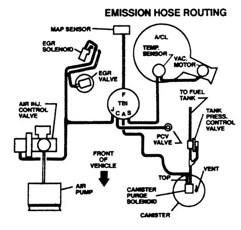 1988 Chevy Truck Wiring Diagram Pdf by 1987 Chevy Truck Wiring Diagram Pdf Free