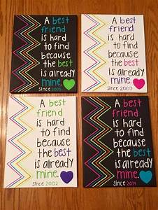 Wall Art Gift - DIY Christmas Gift Ideas for Best Friend ...