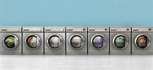 Waschmaschine Geruch Entfernen : die richtige yogamatte dr schweikart ~ Orissabook.com Haus und Dekorationen
