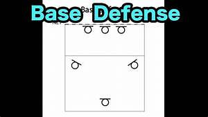 Base Defense  Middle Attacker Defense