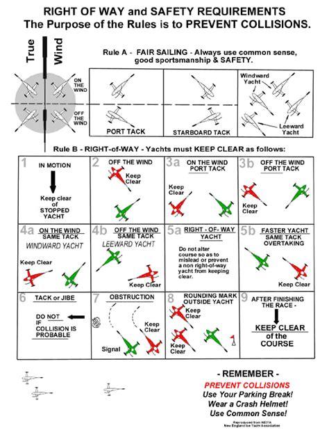 rules chickawaukie ice boat club