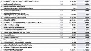 Rechnung In English : gewinn rechnung ~ Themetempest.com Abrechnung