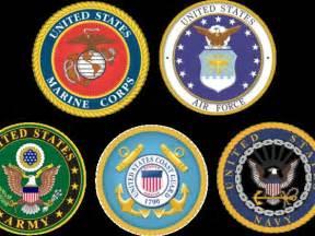 Military Branches Symbols