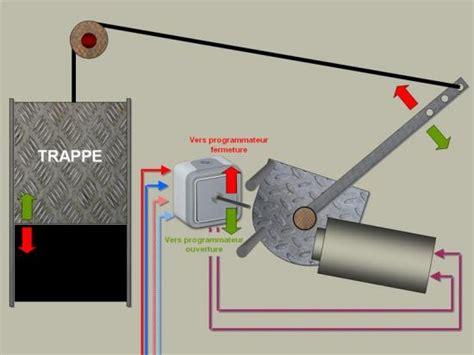 fermeture automatique porte poulailler fermeture automatique porte poulailler sur enperdresonlapin