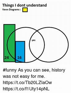 Search Venn Diagram Memes On Me Me