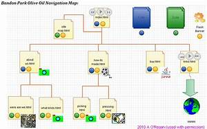Multimedia Design Methodology - Storyboard