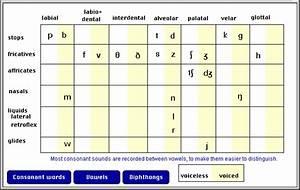The Consonant