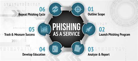 phishing   service phaas social engineercom