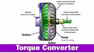 What Is Torque Converter  Torque Converter Working