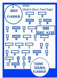 1979 Chevy Pickup Fuse Box Wiring Diagram : chevrolet deluxe 30 pick up 2door 1979 fuse box block ~ A.2002-acura-tl-radio.info Haus und Dekorationen