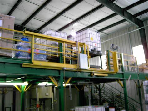 face mounted mezzanine gates  mezz blog
