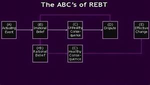 Pin On Rebt Group