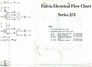 Fulvia S2  S3 Electrical Flow Chart - Downloads