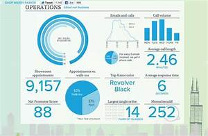 Infographic Ideas » Infographic Annual Report - Best Free ...