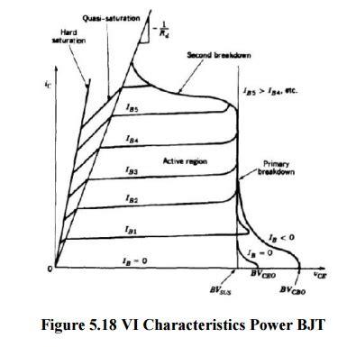 Power Bjt Bipolar Junction Transistor