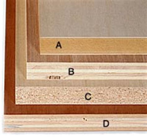 cabinet grade plywood near me cabinet grade plywood near me jonlou home