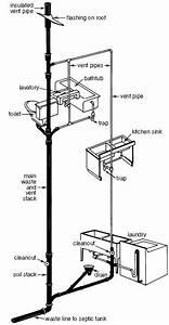Plumbing Stack Vent Diagram