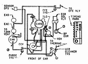 Oldsmobile Diagram Vacuum Diagram For Heater And A  C