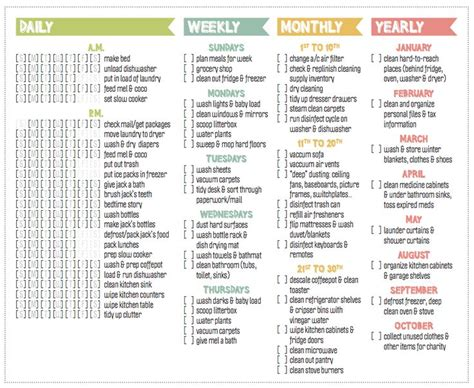 cleaning list made a cleaning checklist this week for daily weekly monthly yearly based on a few