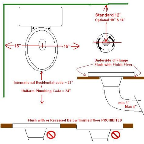 residential plumbing code requirements the world s catalog of ideas